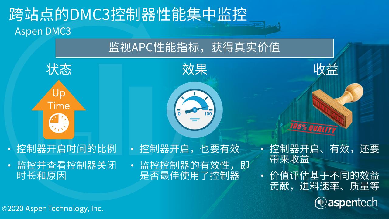 跨站点的DMC3控制器性能集中监控