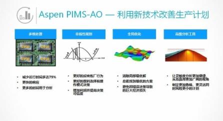 PIMS-AO介绍