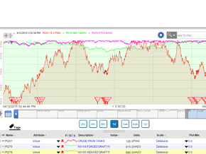 small trend plot