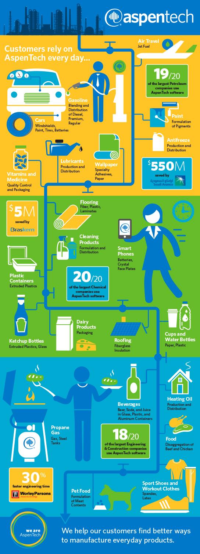 Everyday Impact Infographic